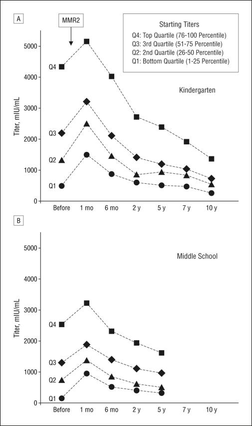 Source: Jama Pediatrics March 2007, Vol 161, No. 3