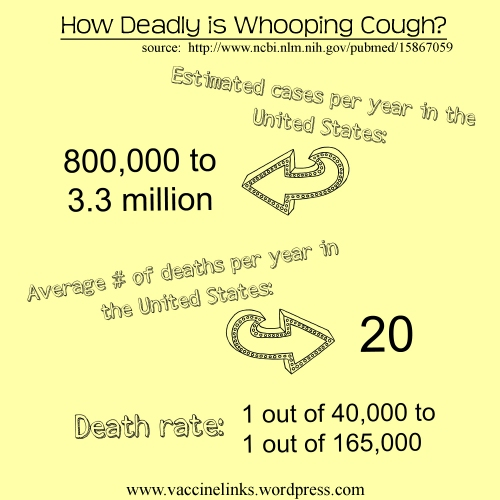 How Deadly Is Whooping Cough?