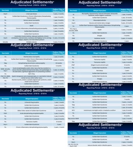 influenza 2014 compensations
